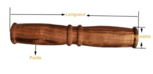 Dimensions Baton Tai Ji Bang